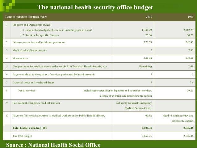 Health system in thailand by wilawan senaratana