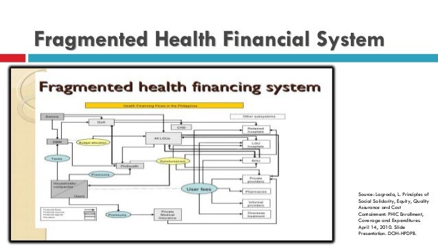 An Introduction to Health Systems; An Overview of the ...