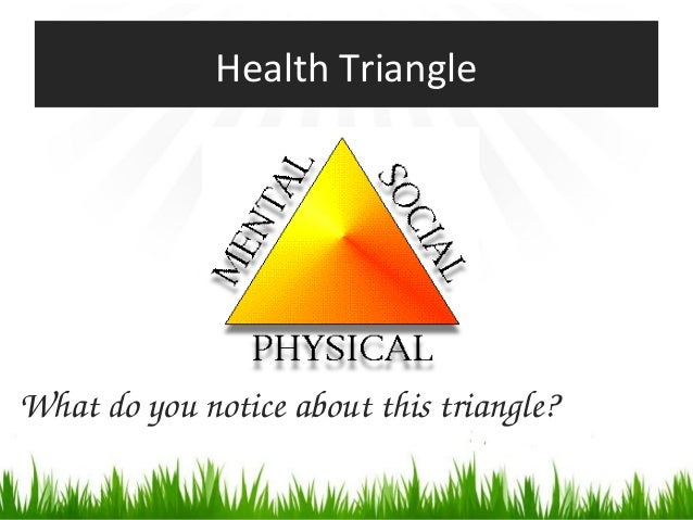 Health triangle – Health Triangle Worksheet