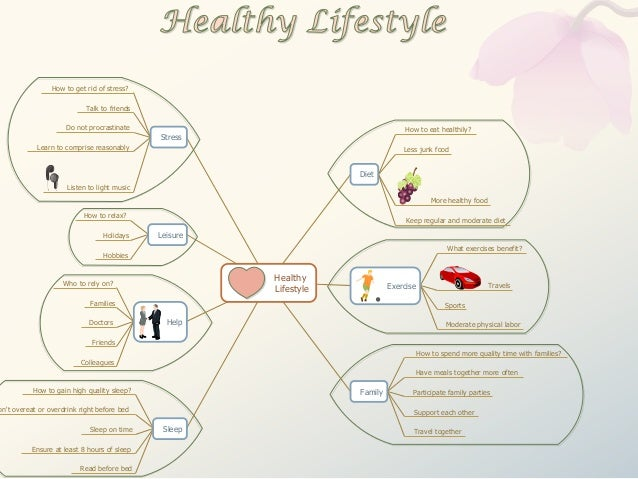 healthy lifestyle presentation Plan to live a long and healthy life to enjoy your investment staying up late and cramming for a test is probably not a good idea keys to success: – a.