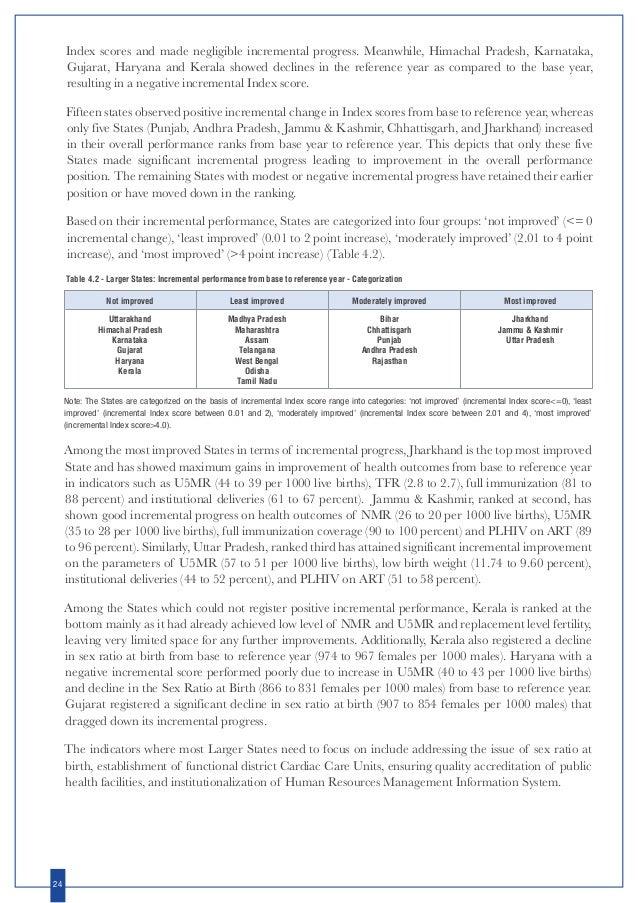 Healthy states progressive India report on