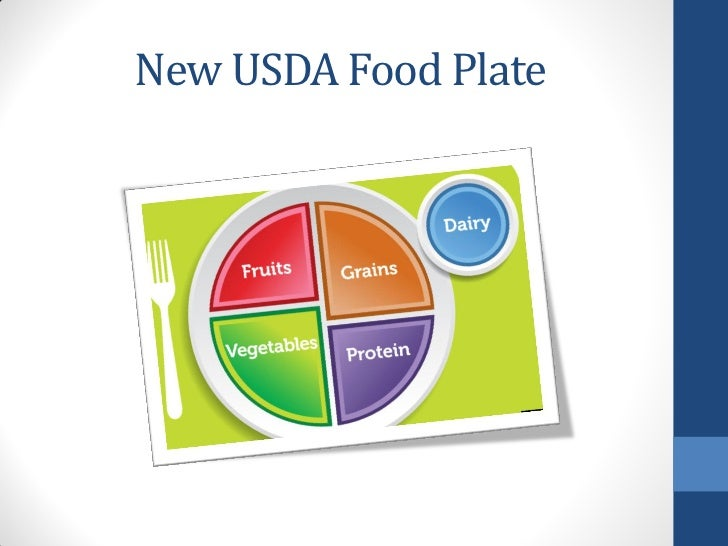 New USDA Food Plate