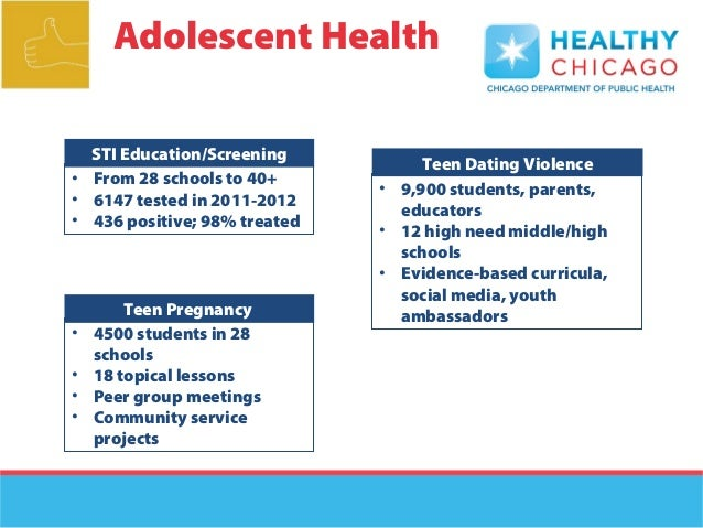 Teen dating violence middle school 8