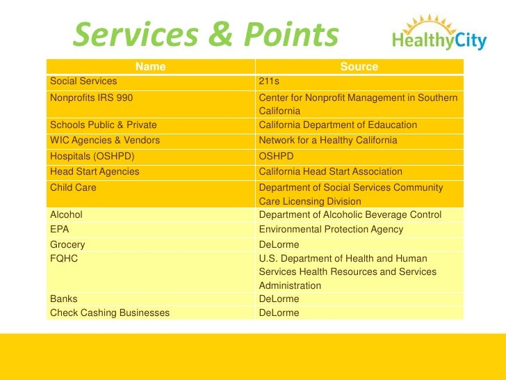 Services & Points <br />Social Service data from 2-1-1 <br />Over 30,000<br />Service sites across California<br />(Includ...