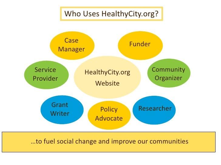 Case Manager<br />Funder<br />Service Provider<br />HealthyCity.org<br />Website<br />Community Organizer<br />Policy  Adv...