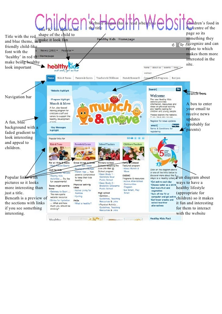 Website slogan that is read when you see        Children's food in                   The 'K' for kids in the   the title  ...