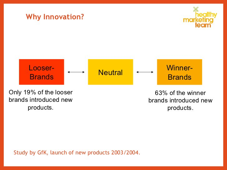 Why Innovation? Looser- Brands Neutral Winner- Brands Only 19% of the looser brands introduced new products. 63% of the wi...