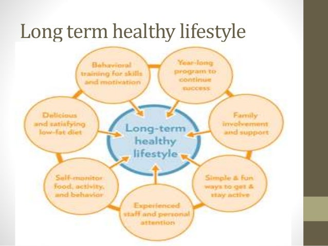 Essay on eat healthy live longer