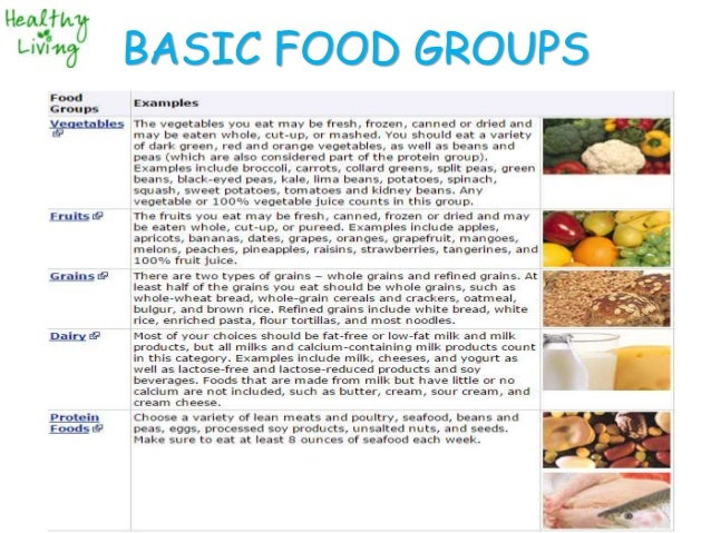 basic food group Food - food groups - info for kids contents what are the right kinds of food bread, cereal rice, pasta and noodles group vegetables and legumes.