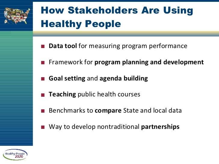 healthy people 2020 objectives nutrition program plan pdf