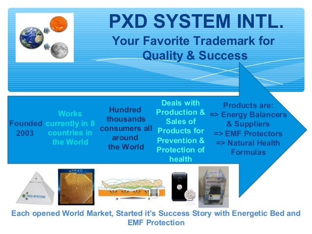 PXD SYSTEM INTL. Founded 2003 Works currently in 8 countries in the World Hundred thousands consumers all around the World...