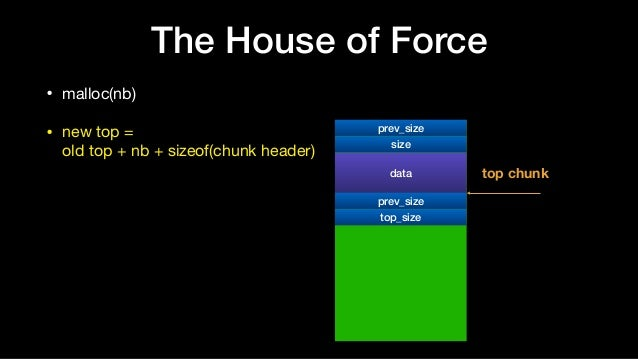The House of Force • malloc(nb)  • new top =  old top + nb + sizeof(chunk header) prev_size data top chunk size prev_size...
