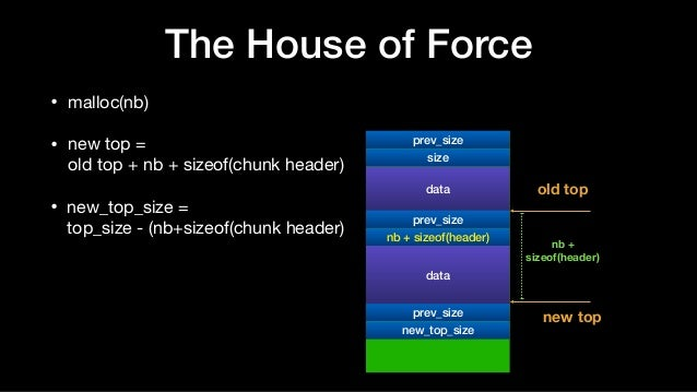 The House of Force • malloc(nb)  • new top = old top + nb + sizeof(chunk header)  • new_top_size =  top_size - (nb+sizeo...