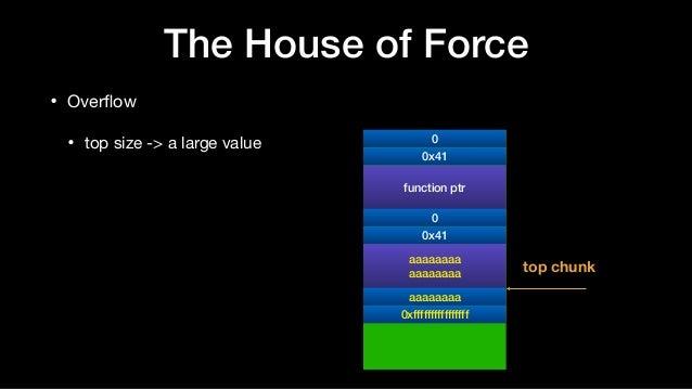 • Overflow  • top size -> a large value The House of Force 0 function ptr 0 top chunk 0x41 0x41 aaaaaaaa aaaaaaaa aaaaaaaa ...