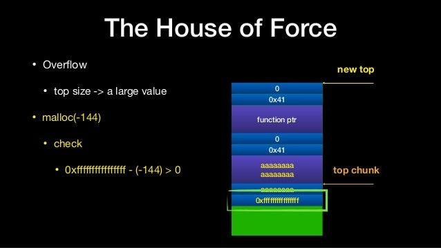 • Overflow  • top size -> a large value  • malloc(-144)  • check  • 0xffffffffffffffff - (-144) > 0 The House of Force 0 function p...