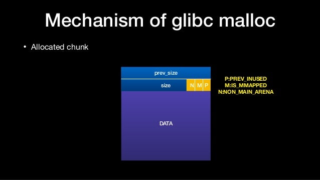Mechanism of glibc malloc • Allocated chunk DATA prev_size size N M P P:PREV_INUSED M:IS_MMAPPED N:NON_MAIN_ARENA