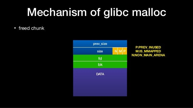 Mechanism of glibc malloc • freed chunk DATA prev_size size N M P P:PREV_INUSED M:IS_MMAPPED N:NON_MAIN_ARENA fd bk