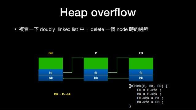 Heap overflow • 複習⼀一下 doubly linked list 中, delete ⼀一個 node 時的過程 P BK = P->bk FDBK fd bk fd bk fd bk