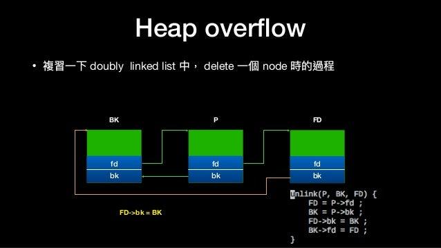 Heap overflow • 複習⼀一下 doubly linked list 中, delete ⼀一個 node 時的過程 P FD->bk = BK FDBK fd bk fd bk fd bk