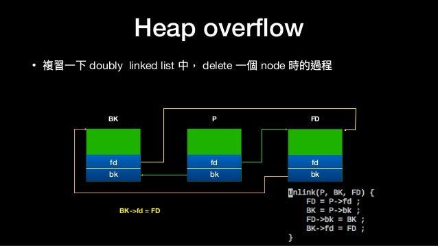 Heap overflow • 複習⼀一下 doubly linked list 中, delete ⼀一個 node 時的過程 P BK->fd = FD FDBK fd bk fd bk fd bk