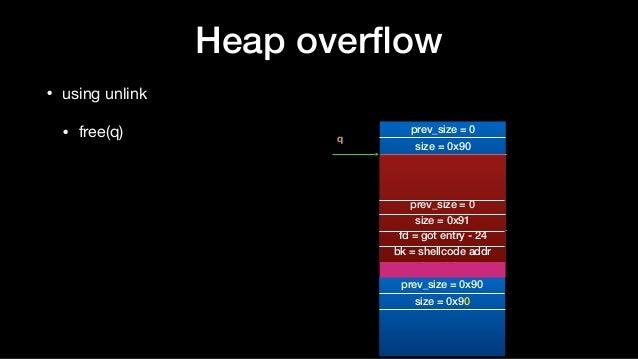Heap overflow • using unlink  • free(q) prev_size = 0x90 size = 0x90 prev_size = 0 size = 0x90 prev_size = 0 size = 0x81 fd...