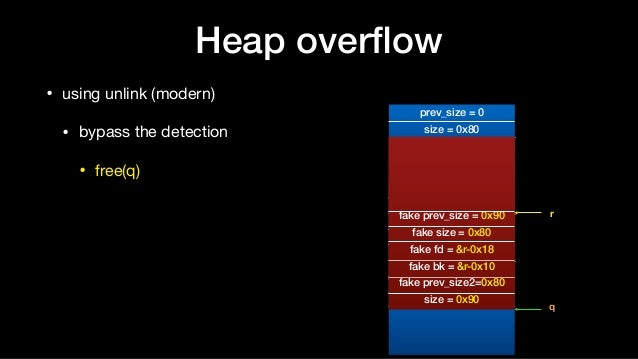 Heap overflow • using unlink (modern)  • bypass the detection  • free(q) prev_size = 0 size = 0x80 prev_size = 0 size = 0x8...