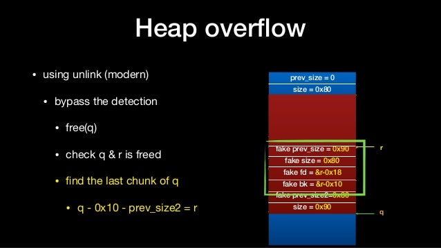 Heap overflow • using unlink (modern)  • bypass the detection  • free(q)  • check q & r is freed  • find the last chunk of q...