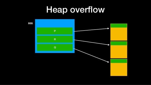 Heap overflow BSS P R Q