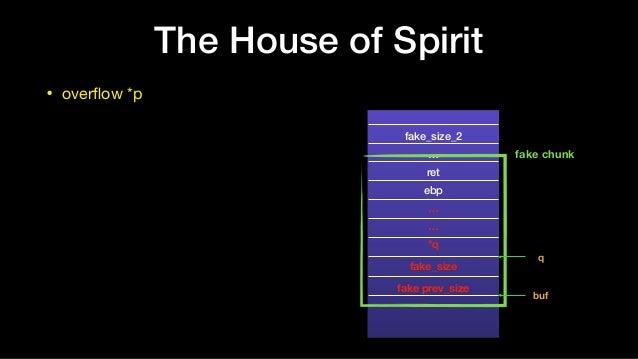 The House of Spirit • overflow *p fake chunk fake_size_2 … ret ebp … … *q fake_size fake prev_size buf q