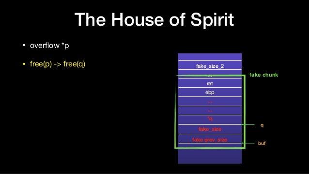 The House of Spirit • overflow *p  • free(p) -> free(q) fake chunk fake_size_2 … ret ebp … … *q fake_size fake prev_size bu...