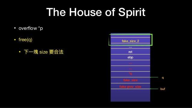 The House of Spirit • overflow *p  • free(q)  • 下⼀一塊 size 要合法 fake_size_2 … ret ebp … … *q fake_size fake prev_size buf q