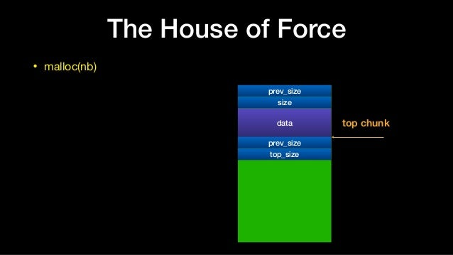 The House of Force • malloc(nb) prev_size data top chunk size prev_size top_size