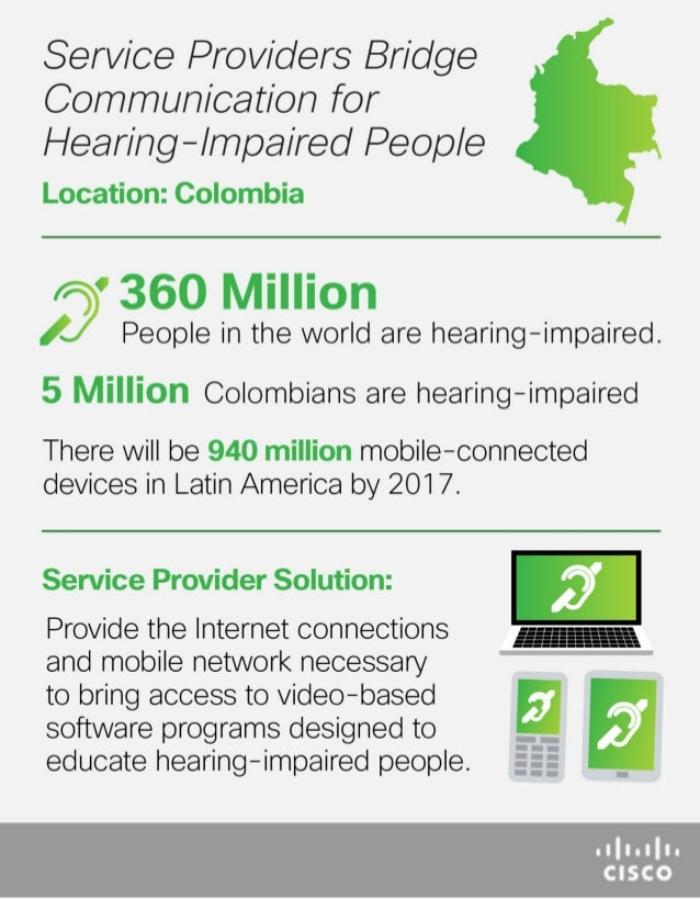 Bridging Communication for Hearing-Impaired (Colombia) - Infographic