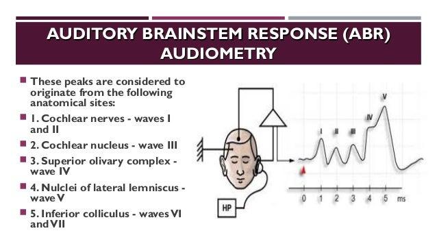 types of hearing impairment pdf