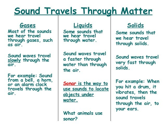Sound Travels Faster In Water Than In Air