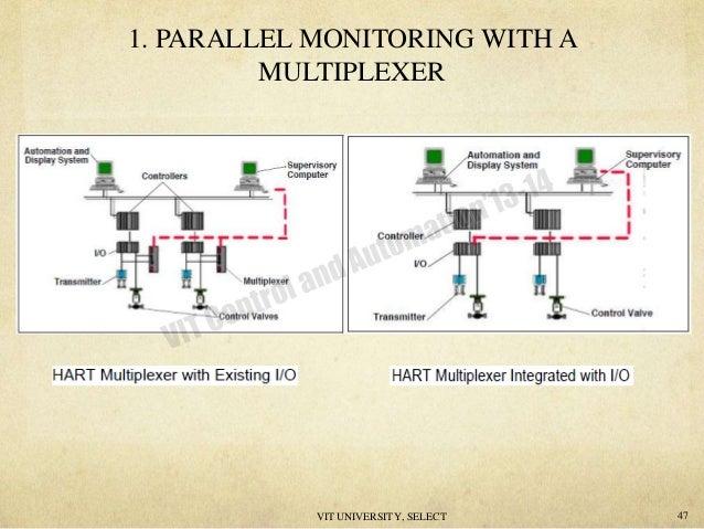 hart 48 638?cb=1407328794 hart hart multiplexer wiring diagram at crackthecode.co