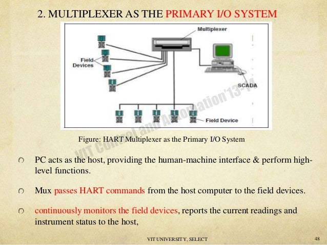 hart 49 638?cb=1407328794 hart hart multiplexer wiring diagram at gsmportal.co