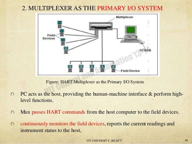 hart 49 638?cb=1407328794 hart hart multiplexer wiring diagram at crackthecode.co