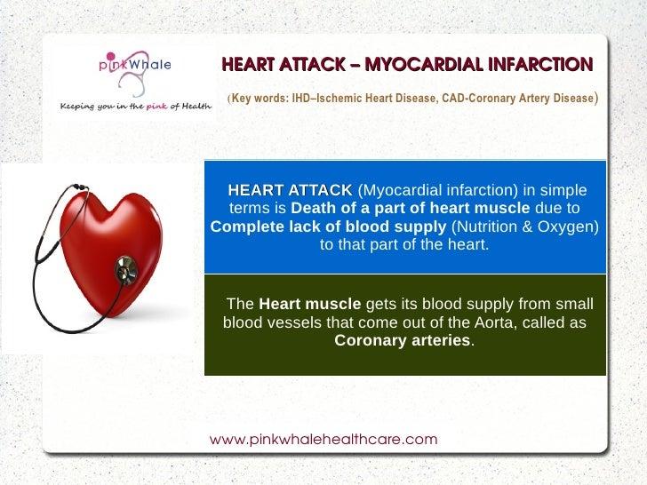 HEART ATTACK – MYOCARDIAL INFARCTION   ( Key words: IHD–Ischemic Heart Disease, CAD-Coronary Artery Disease ) <ul>HEART AT...