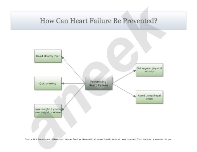 signs and symptoms of heart attack pdf