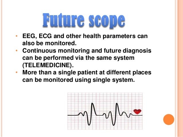 heart beat monitor system ppt, Powerpoint templates