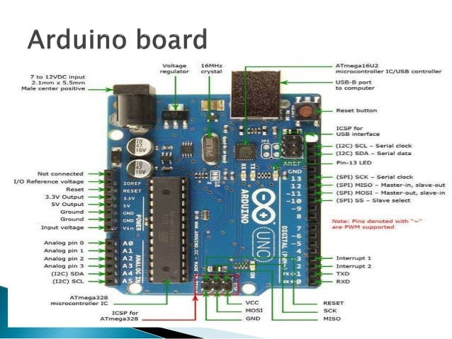 Heart beat monitoring system using arduino with iot