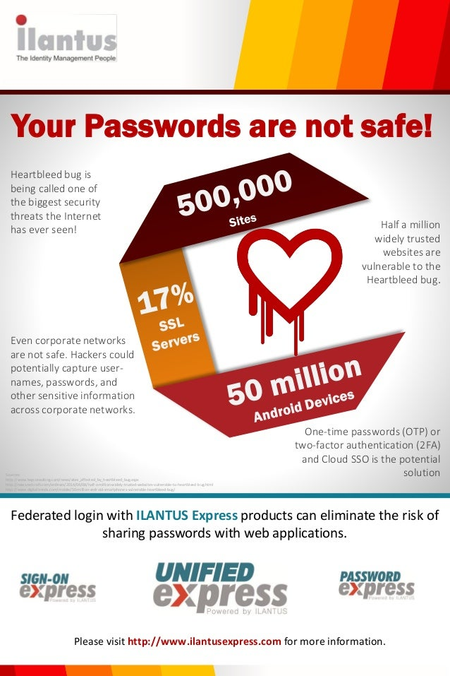 Your Passwords are not safe! Half a million widely trusted websites are vulnerable to the Heartbleed bug. Heartbleed bug i...