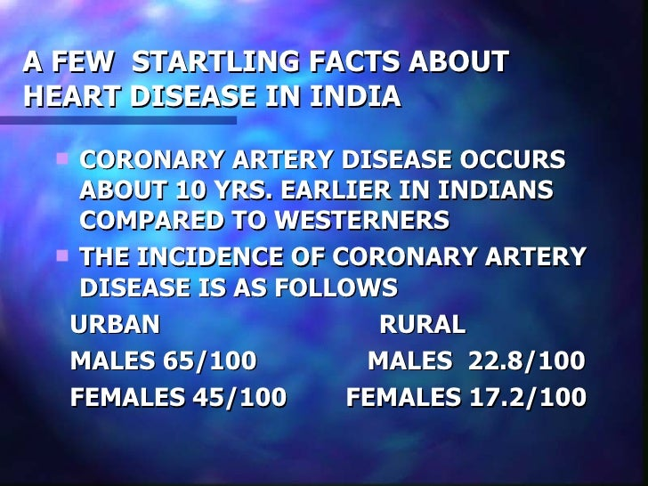 Prevention and Treatment of the Heart diseases