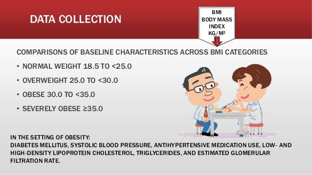 DATA COLLECTION COMPARISONS OF BASELINE CHARACTERISTICS ACROSS BMI CATEGORIES • NORMAL WEIGHT 18.5 TO <25.0 • OVERWEIGHT 2...