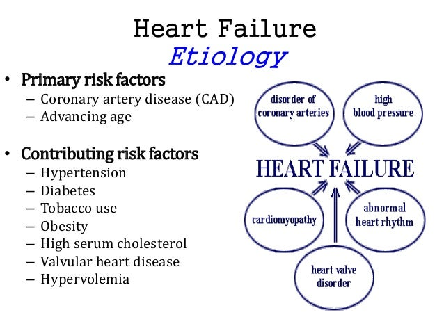 risk factors of coronary heart disease pdf