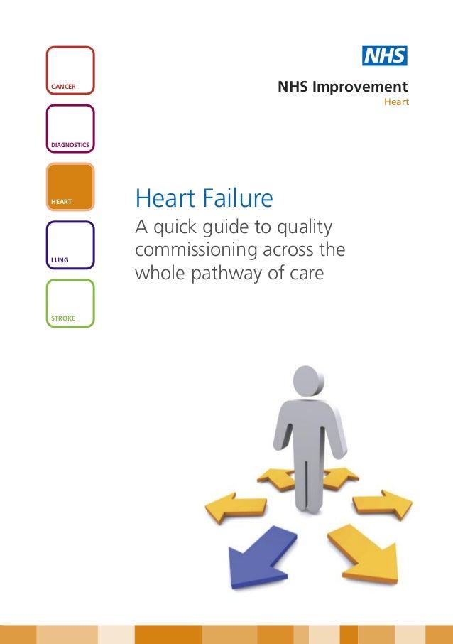 NHSCANCER                              NHS Improvement                                          HeartDIAGNOSTICSHEART     ...