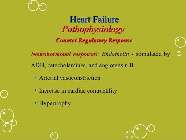 Heart failure cardiac failure for Farcical failure meaning