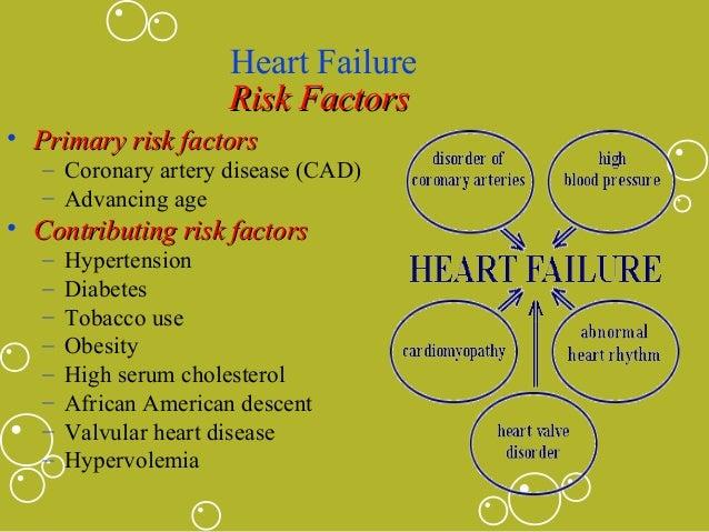 Heart Failure Cardiac Failure