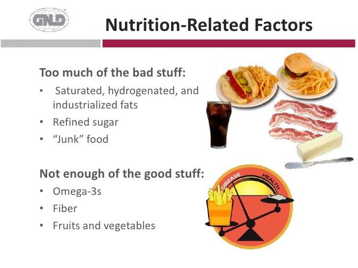 GNLD Wellness Pyramid<br />